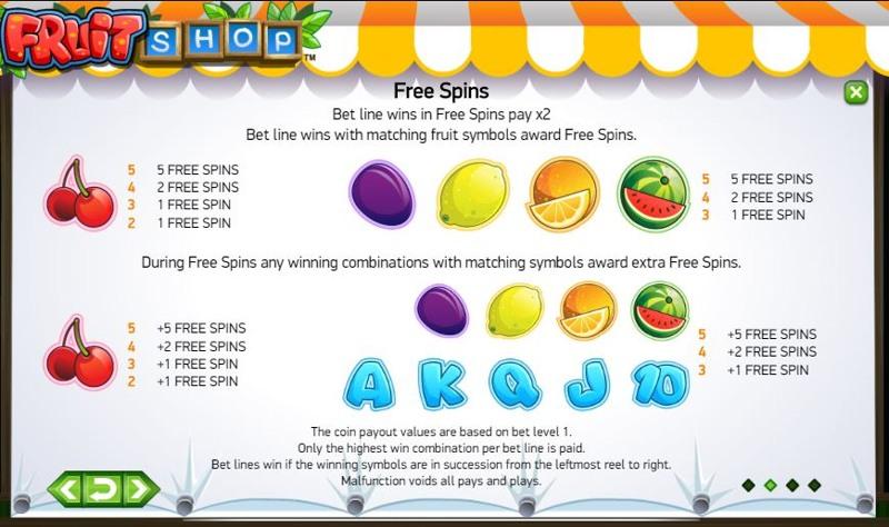 Fruit Shop Freespins