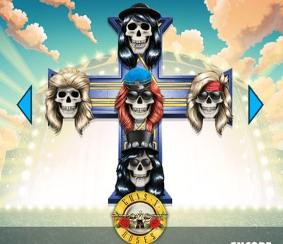 Guns N Roses Appetite for Destruction